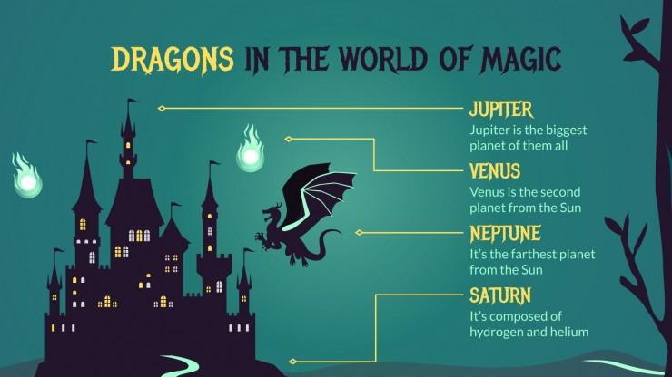 Plantilla de presentación Para magos: La plantilla que no debe ser nombrada