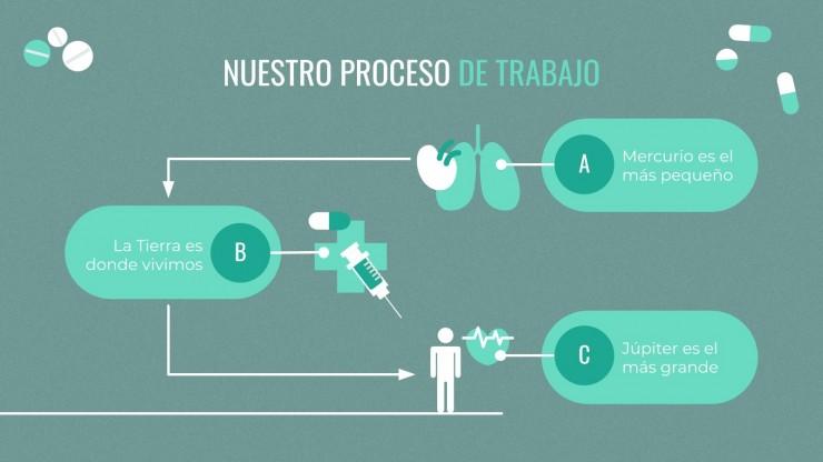 Departamento de Enfermería presentation template
