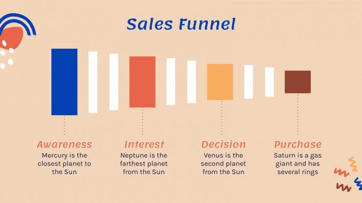 Business plan des entreprises à but non lucratif : Modèles de présentation