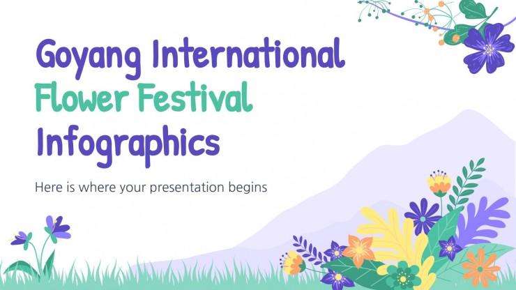 Infographies Festival international des fleurs de Goyang