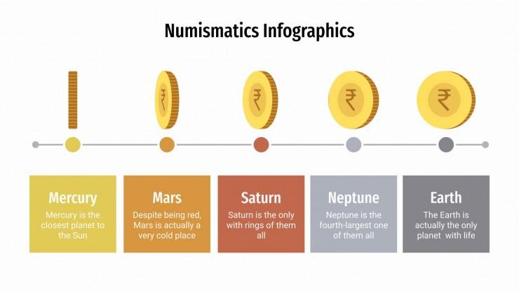 Numismatics Infographics presentation template
