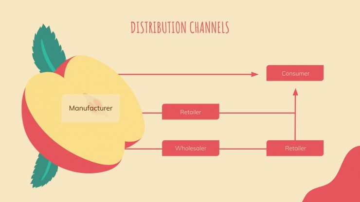 Plantilla de presentación Diseño frutal para marketing