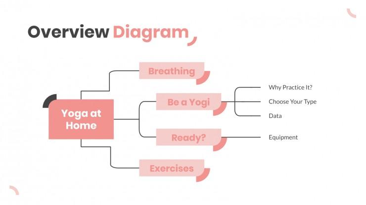 Modelo de apresentação Meditação e ioga em casa