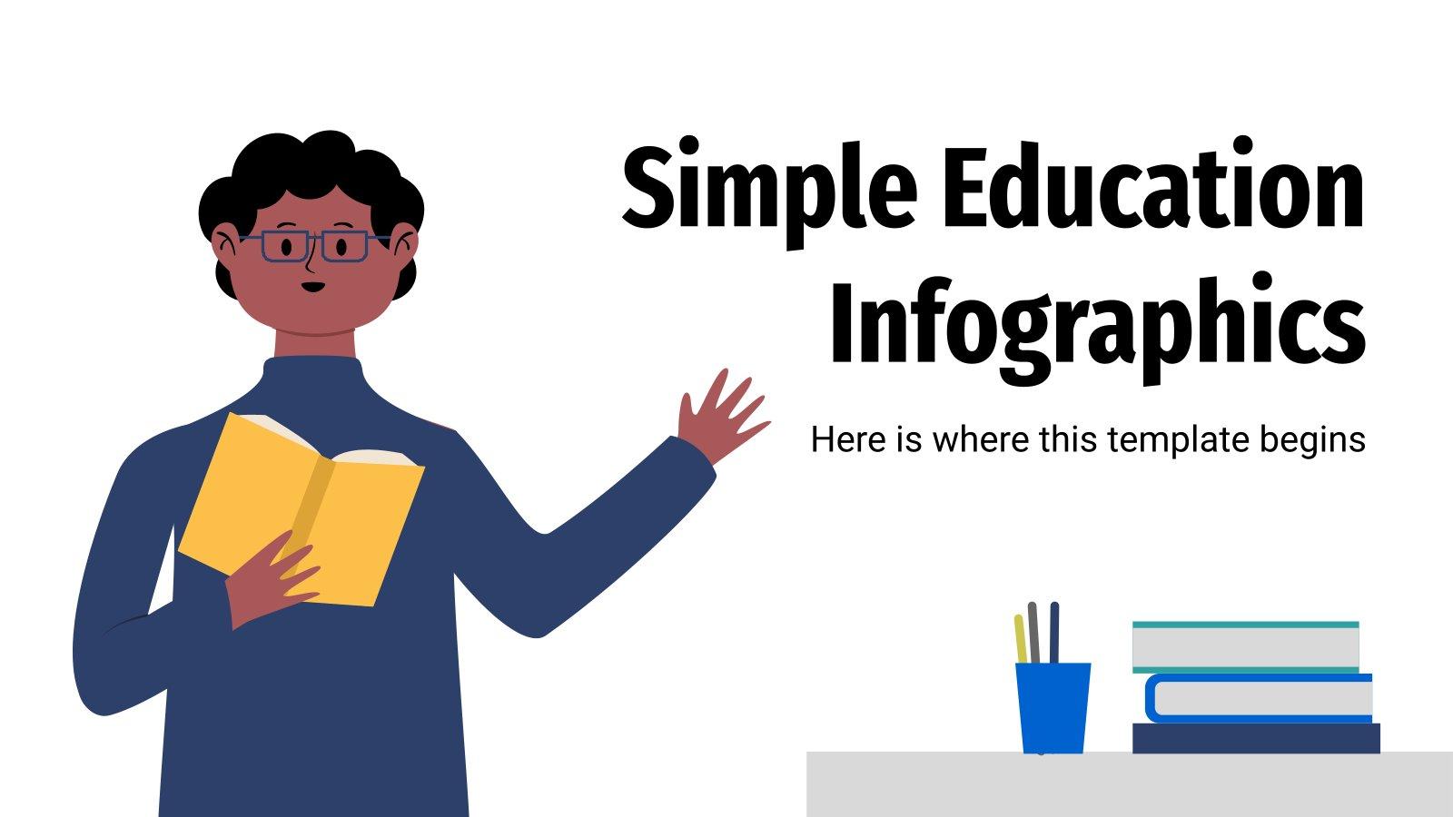 Modelo de apresentação Infográficos simples de educação