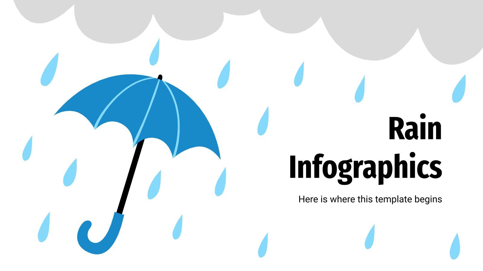 Modelo de apresentação Infográficos das chuvas