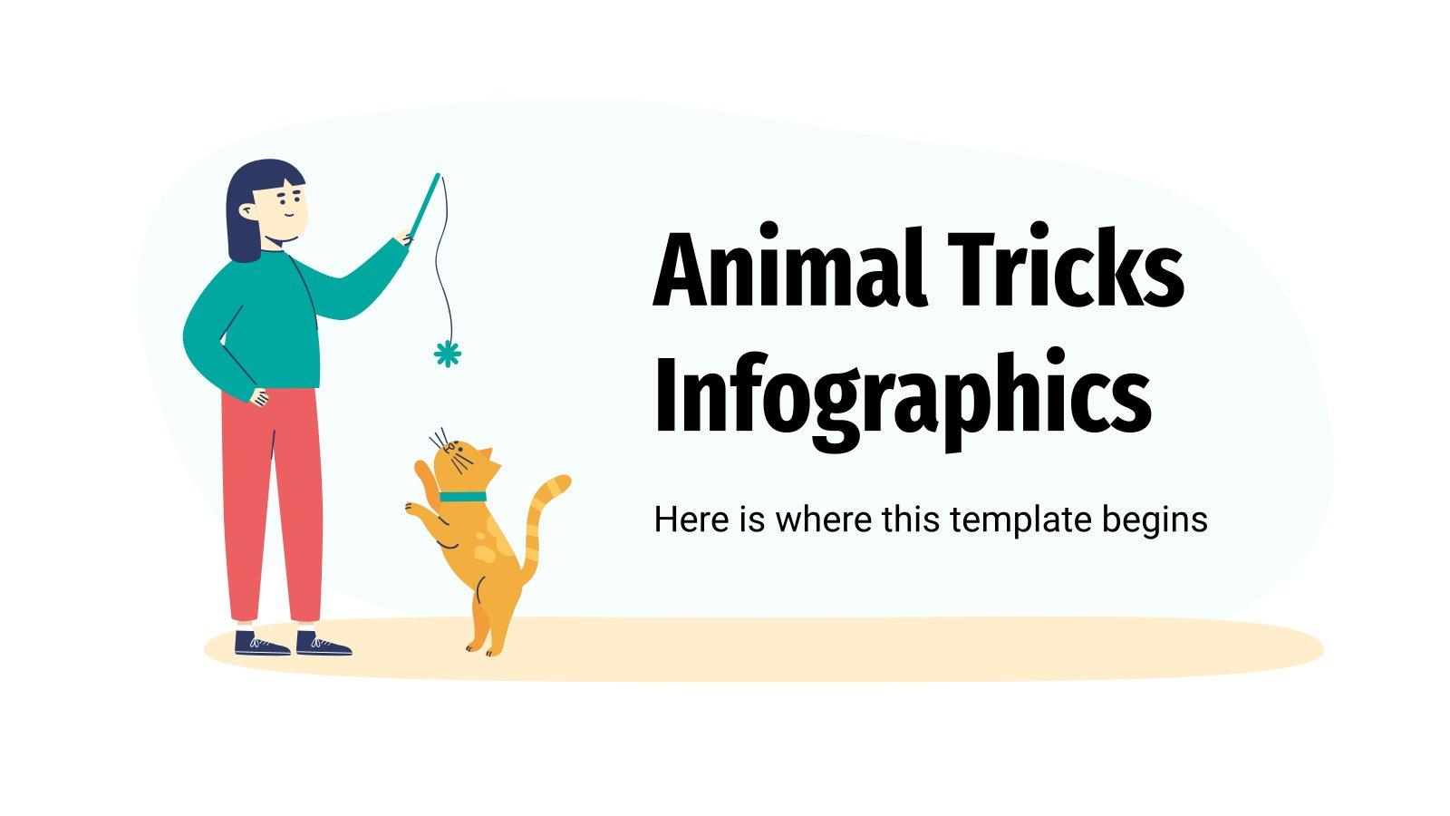 Modelo de apresentação Infográficos de adestramento de animais