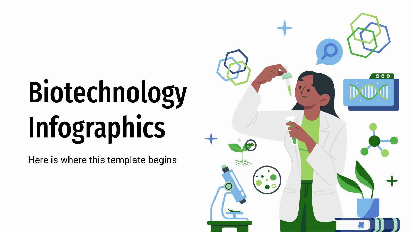 Plantilla de presentación Infografía sobre biotecnología