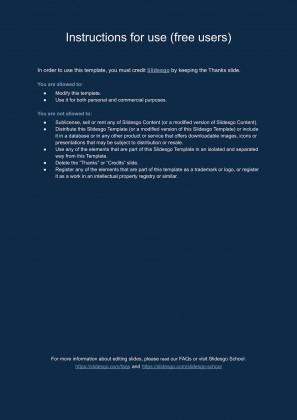 CV Ideare : Modèles de présentation