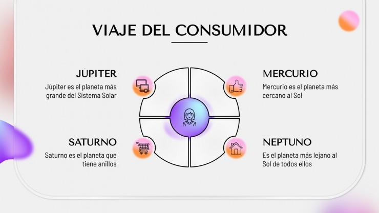 Plan de Marketing Estratégico : Modèles de présentation