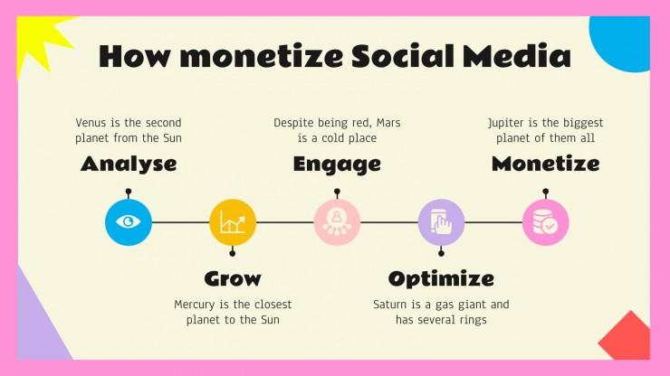 Plantilla de presentación Taller sobre monetizar redes sociales