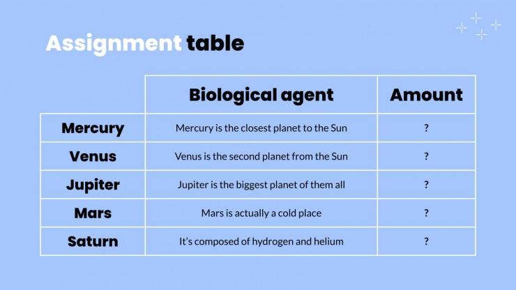 Plantilla de presentación Clase de biotecnología