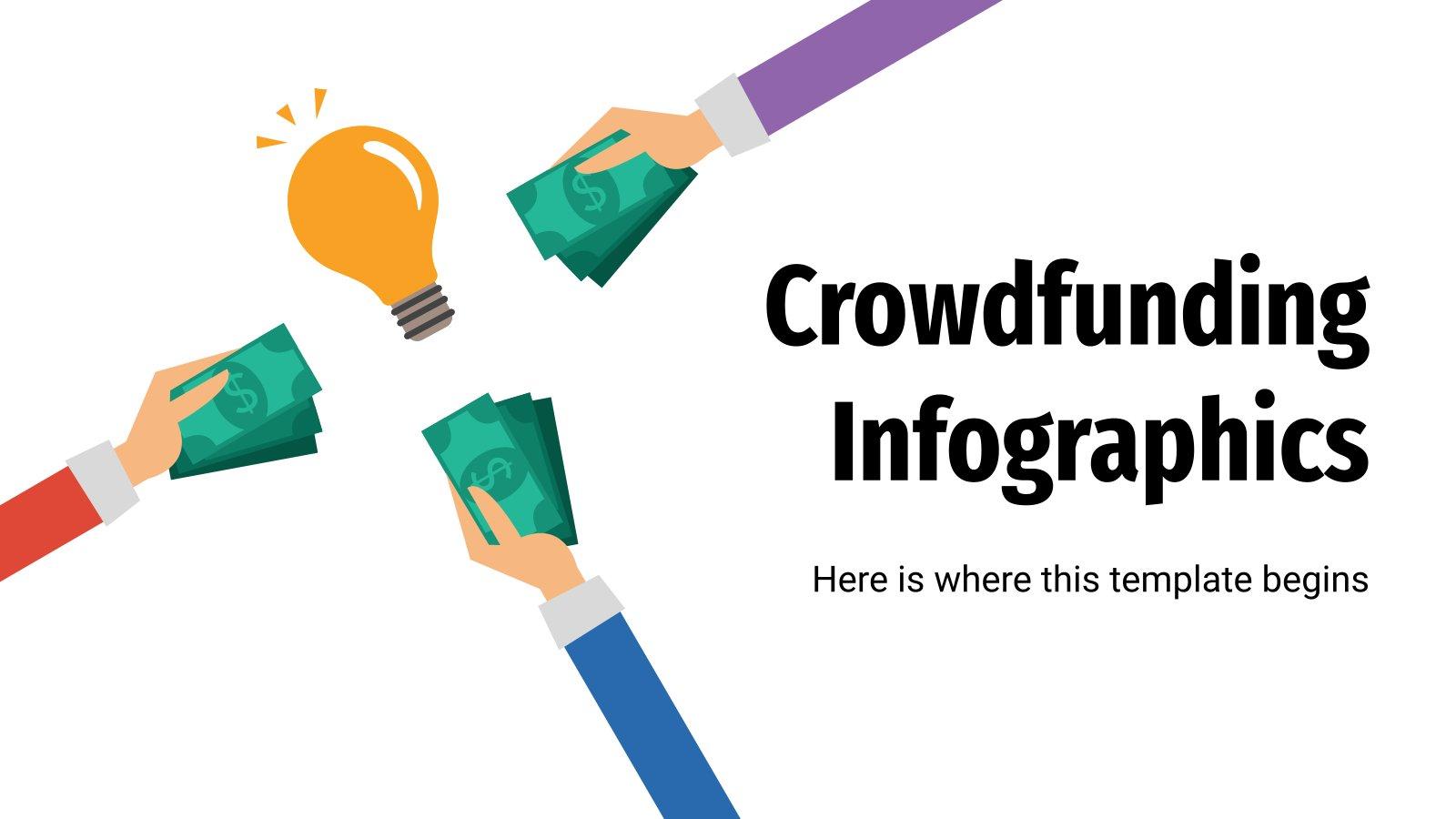 Modelo de apresentação Infográficos de financiamento coletivo
