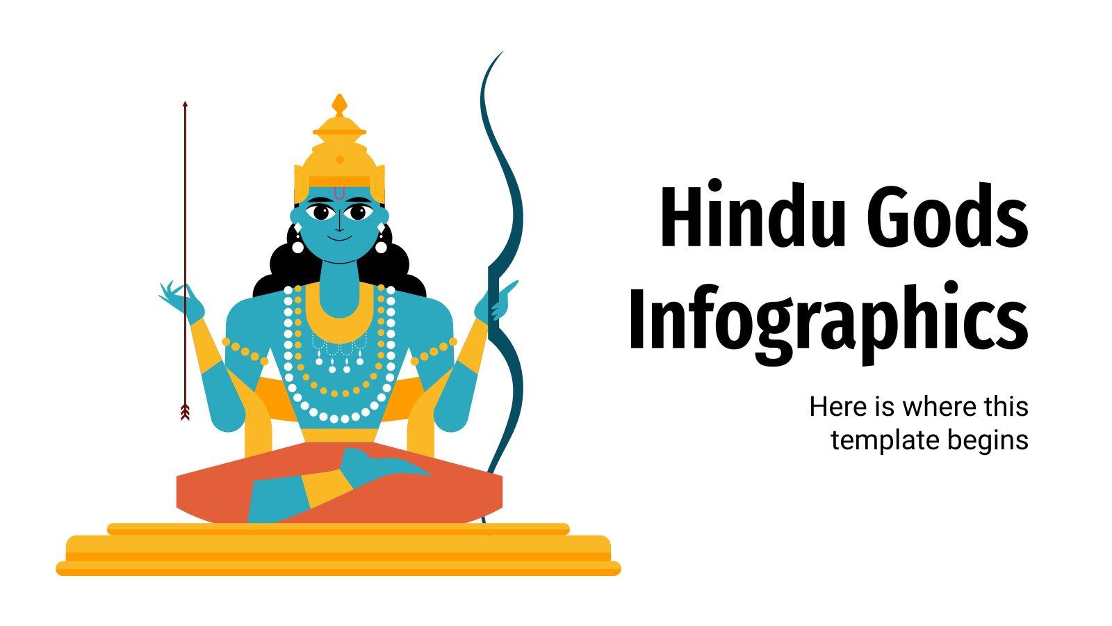 Modelo de apresentação Infográficos dos deuses hindus