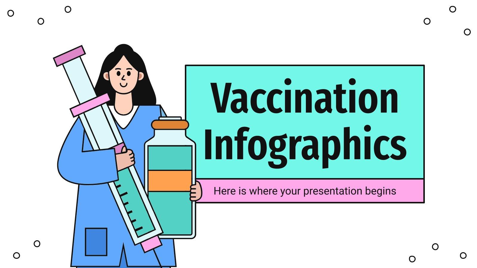 Infographies sur les vaccinations : Modèles de présentation