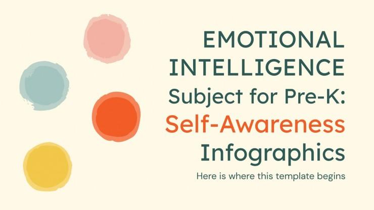 Emotional Intelligence Subject for Pre-K: Self-Awareness Infographics