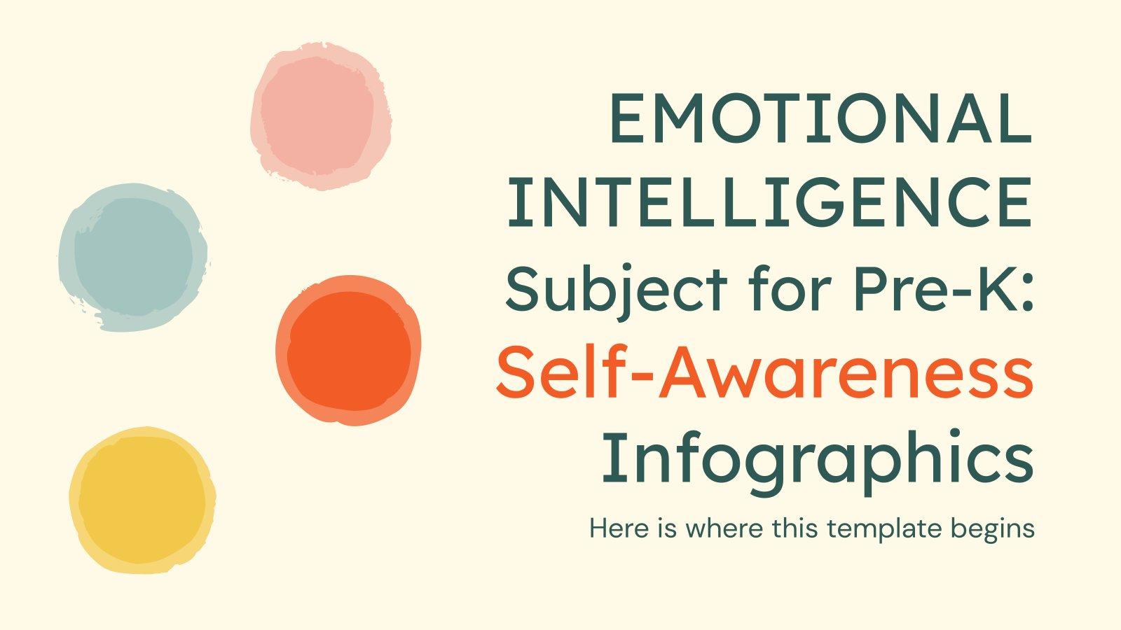 Plantilla de presentación Infografías de inteligencia emocional y autoconsciencia