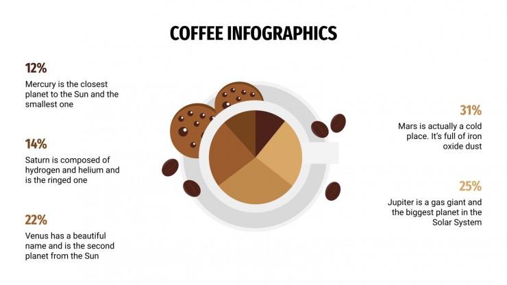 Kaffee-Infografiken Präsentationsvorlage