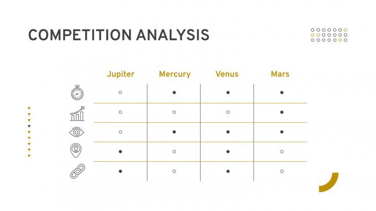 Modelo de apresentação Plano de negócios Genex
