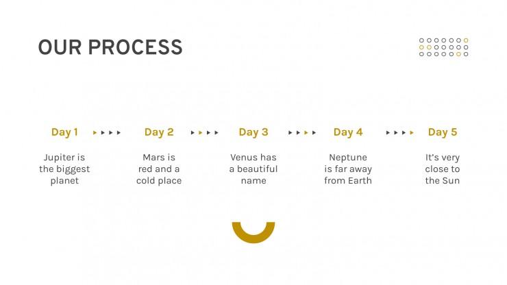 Plantilla de presentación Plan de negocios minimalista
