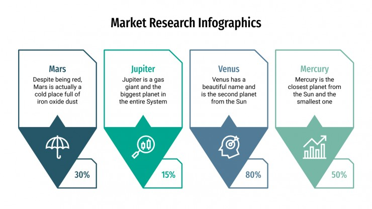 Market Research Infographics presentation template