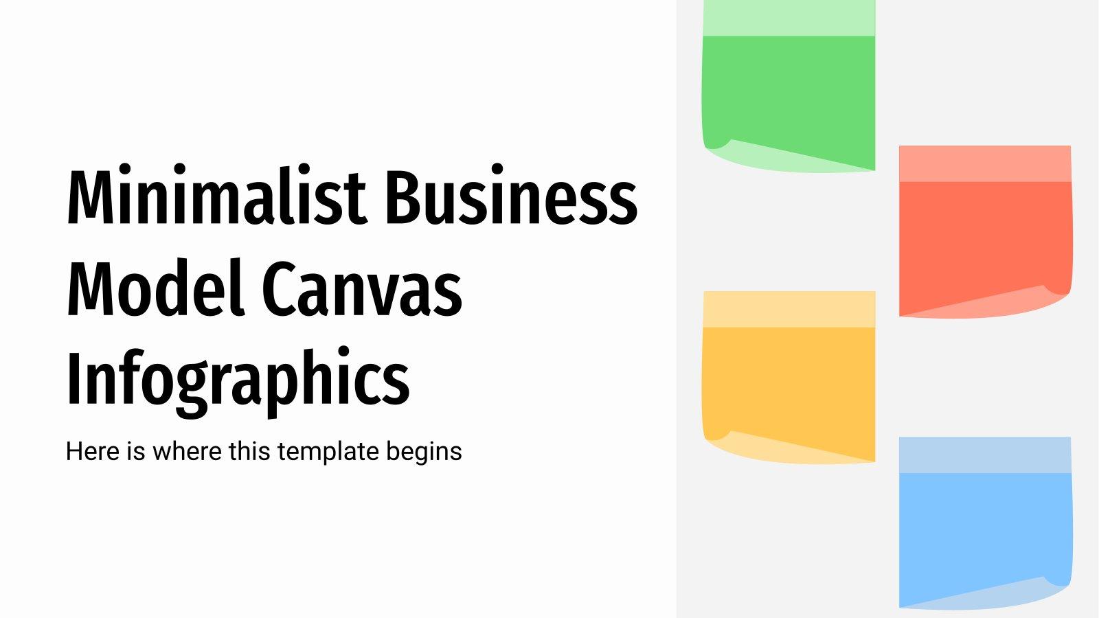 Modelo de apresentação Infográficos minimalistas de modelos de negócios