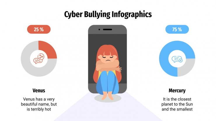 Cyber Bullying Infographics presentation template