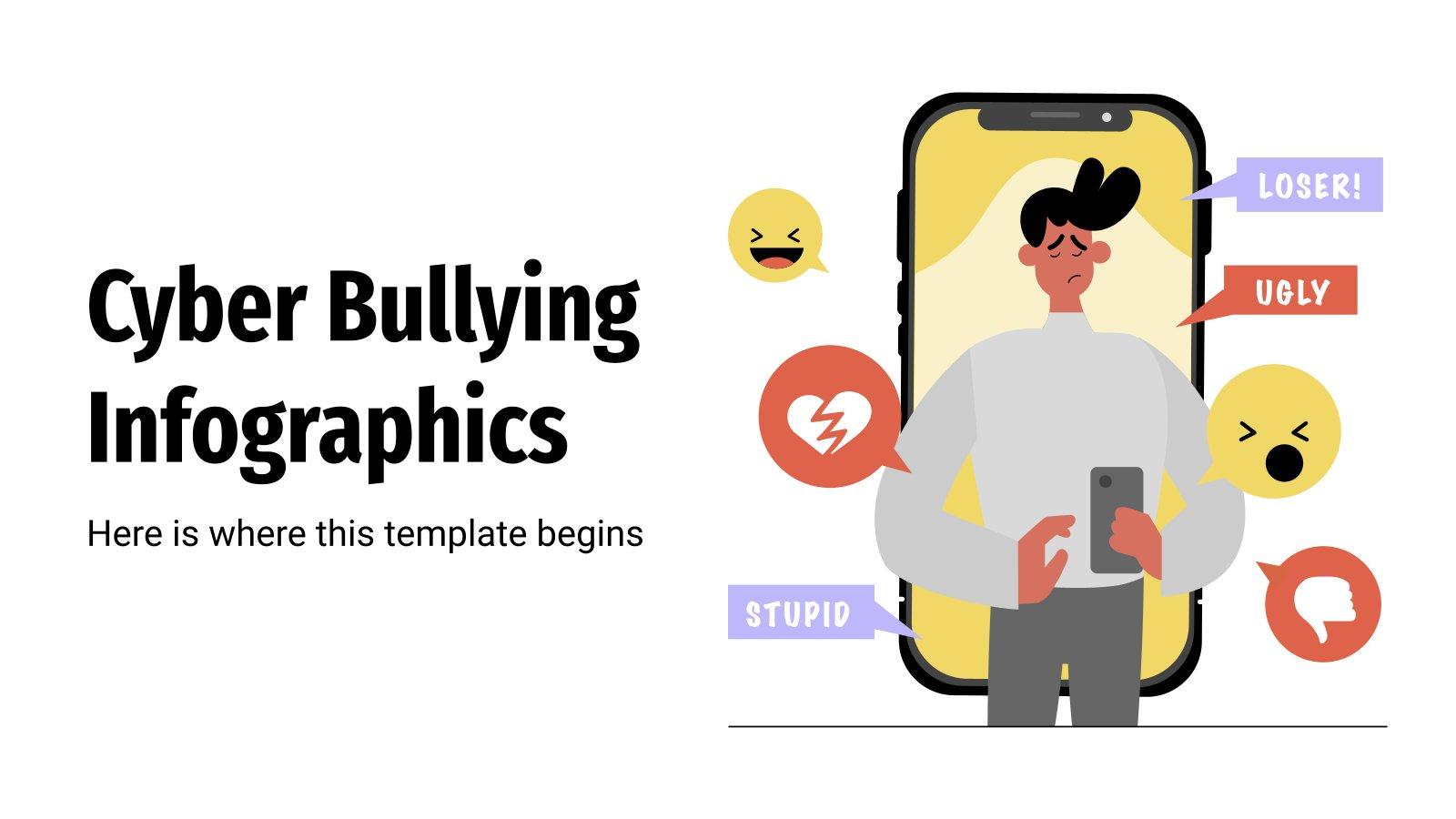 Infographies sur le cyber-harcèlement : Modèles de présentation