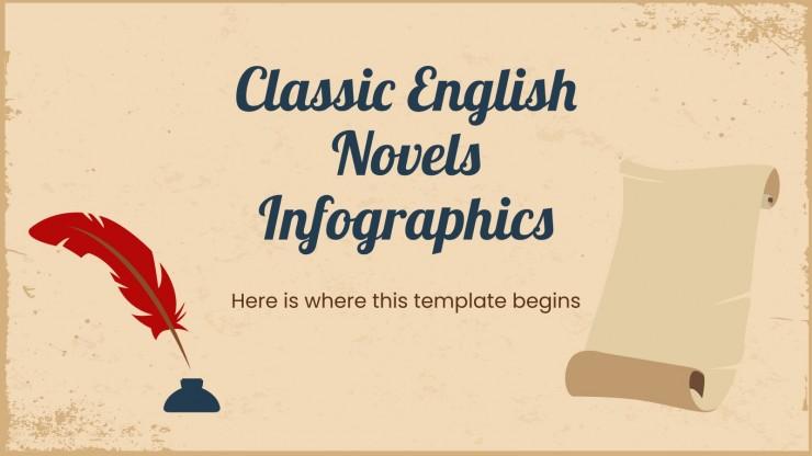 Infográficos de romances clássicos ingleses