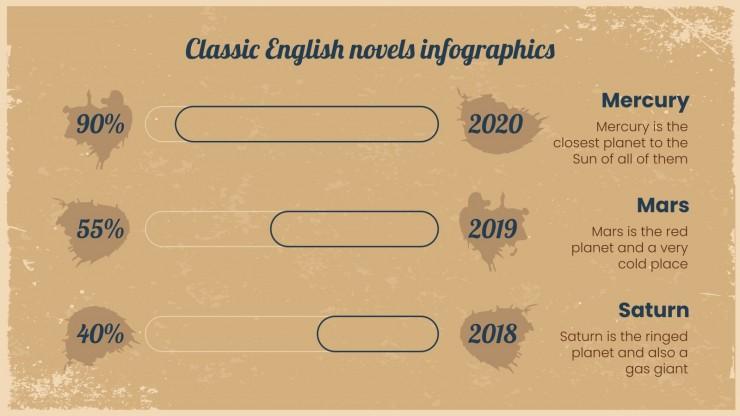 Classic English Novels Infographics presentation template