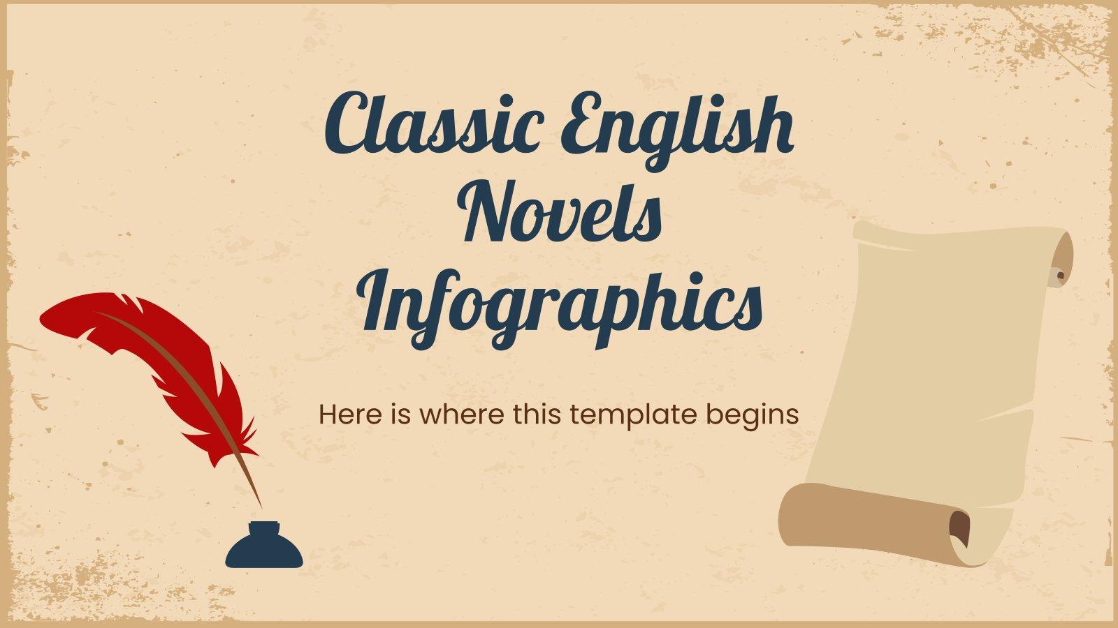 Modelo de apresentação Infográficos de romances clássicos ingleses