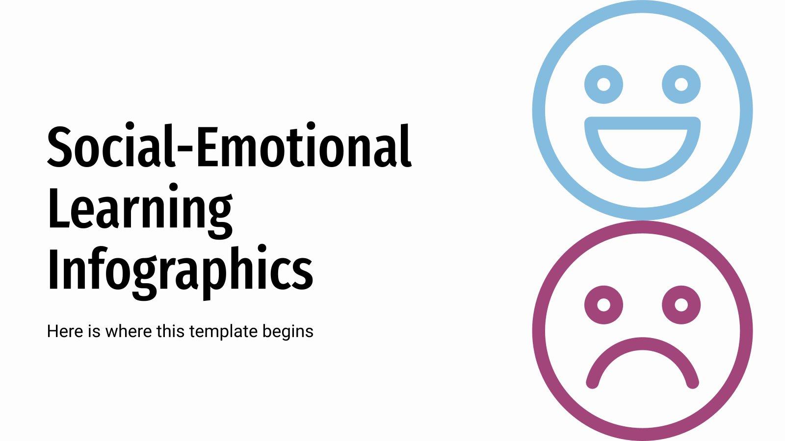 Modelo de apresentação Infográficos de aprendizagem socioemocional