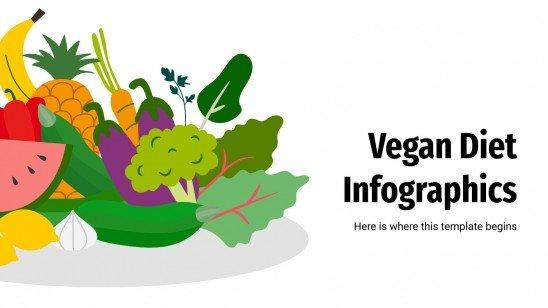 Vegan Diet Infographics presentation template