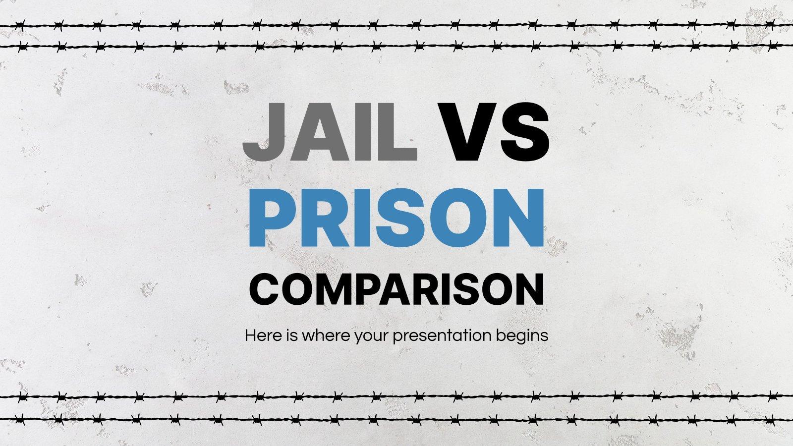 Plantilla de presentación Diferencias entre cárcel y prisión