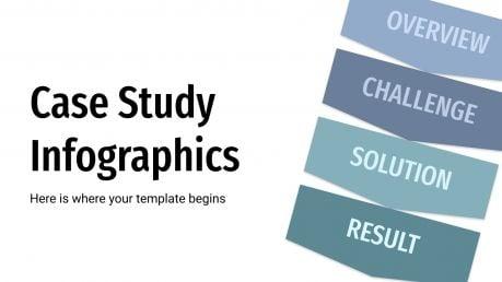 Modelo de apresentação Infográficos de estudos de casos