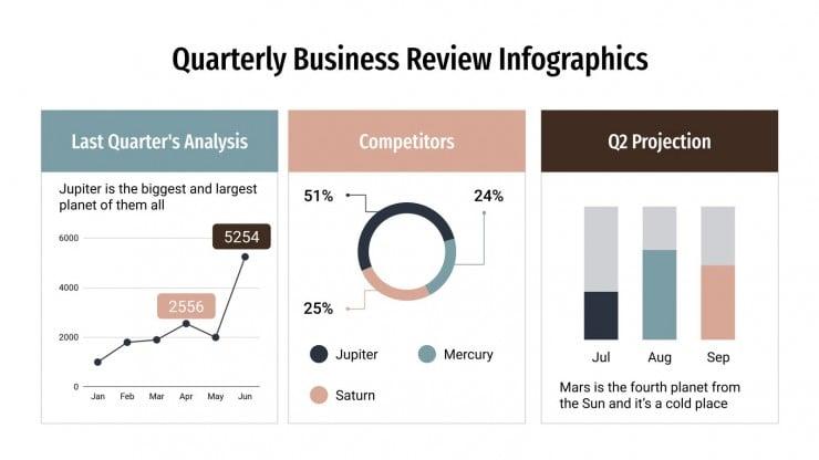 Infographies sur le bilan trimestriel des activités : Modèles de présentation