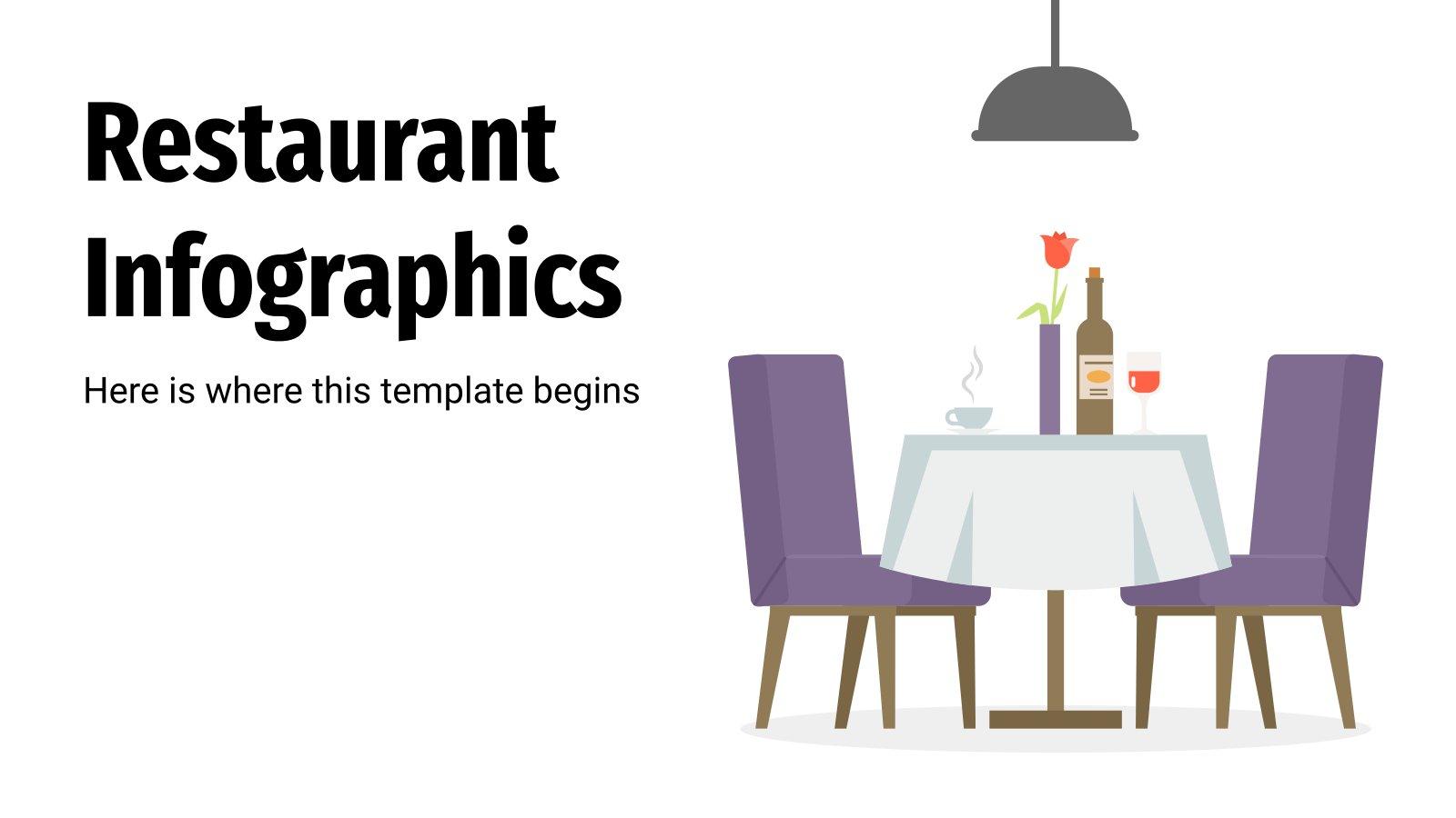 Modelo de apresentação Infográficos de restaurantes