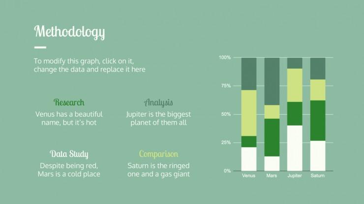 Modelo de apresentação Tese sobre metodologia de ensino
