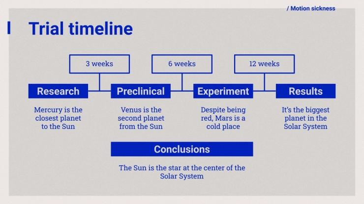 Plantilla de presentación Avance médico sobre la cinetosis