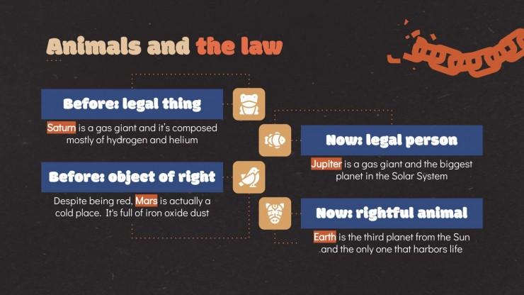 Minithème sur les droits des animaux : Modèles de présentation