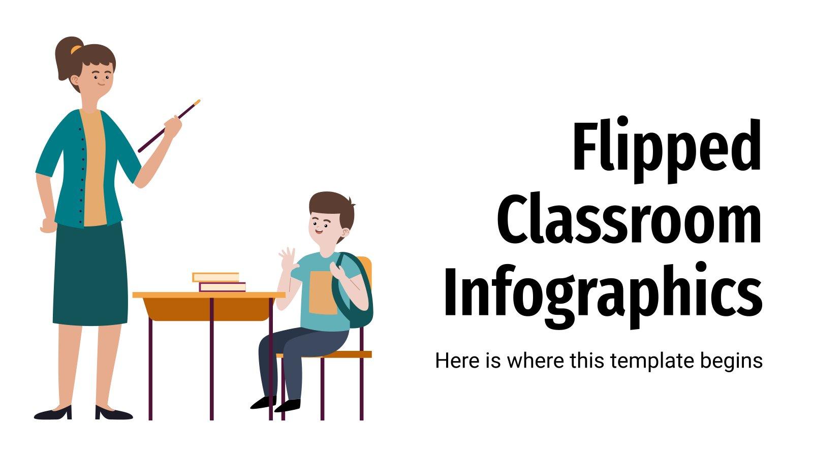 Umgekehrte Klassenzimmer-Infografiken Präsentationsvorlage