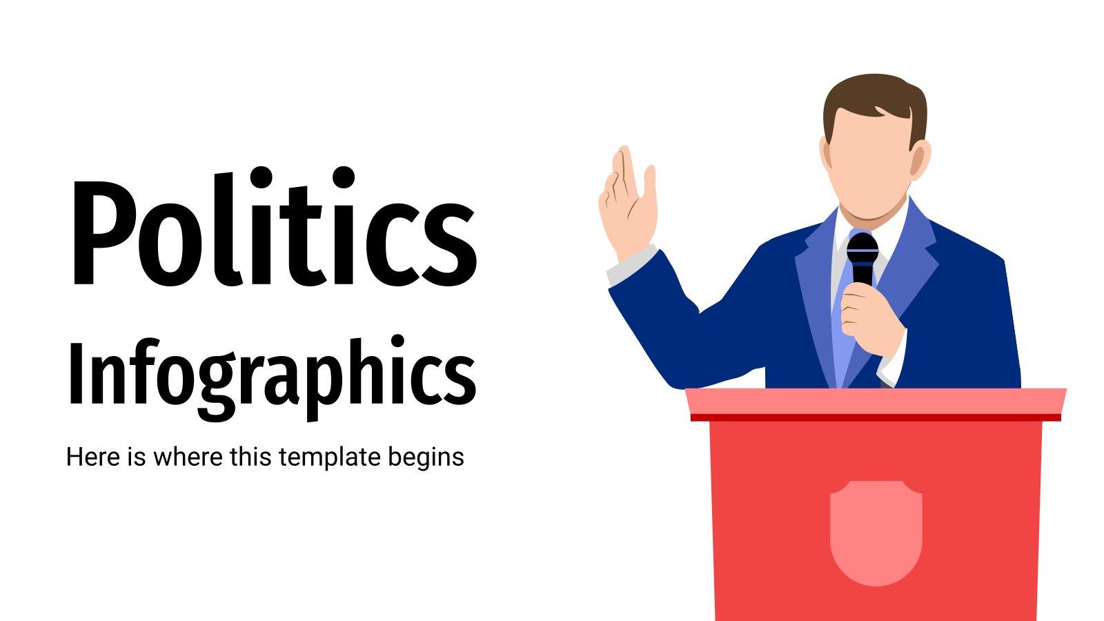 Infografiken über Politik Präsentationsvorlage