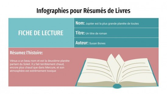 Infographies pour Résumés de Livres presentation template