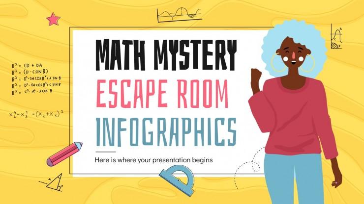 Infographies escape room des mystères mathématiques
