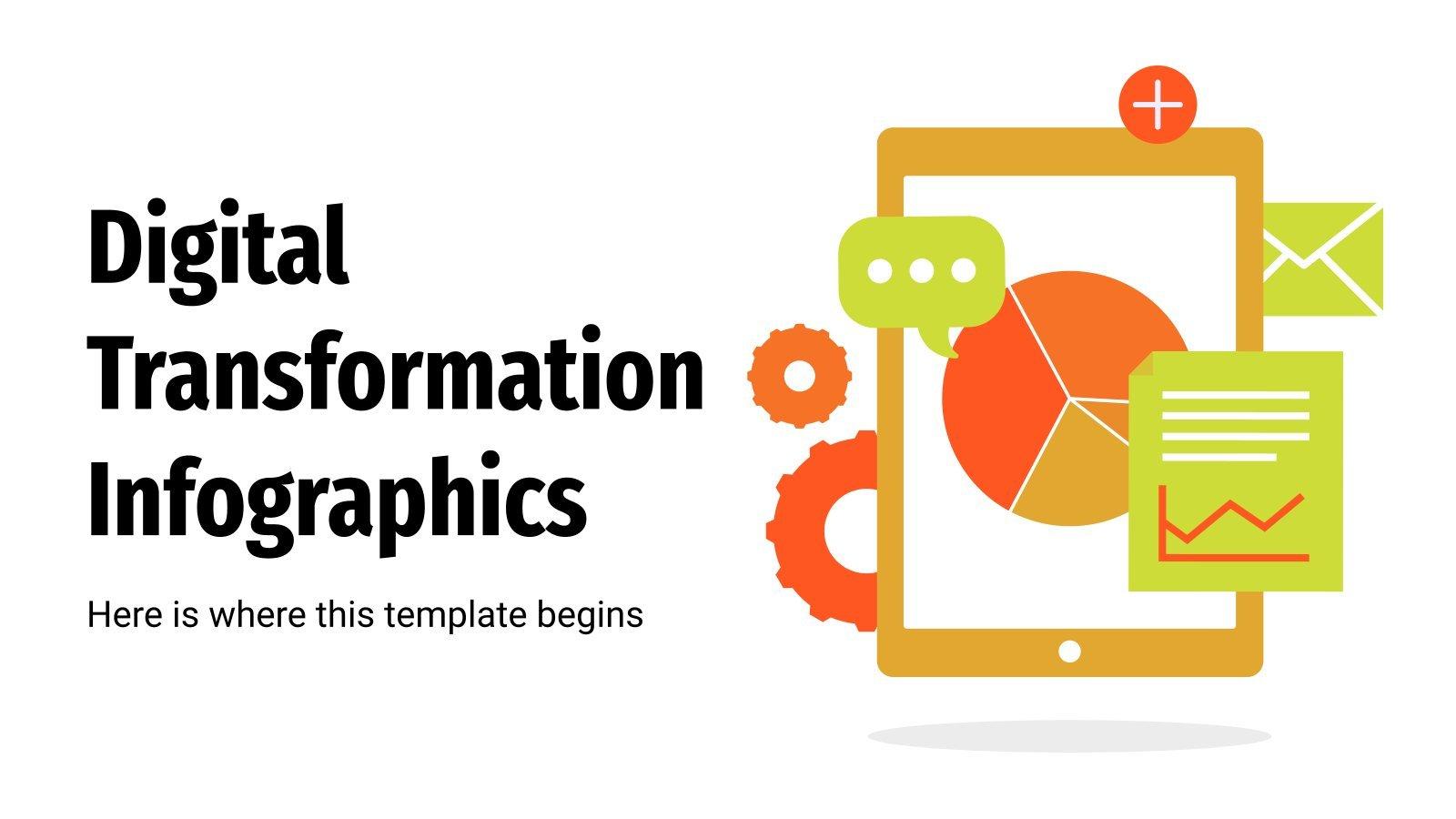 Infographies sur la transformation numérique : Modèles de présentation