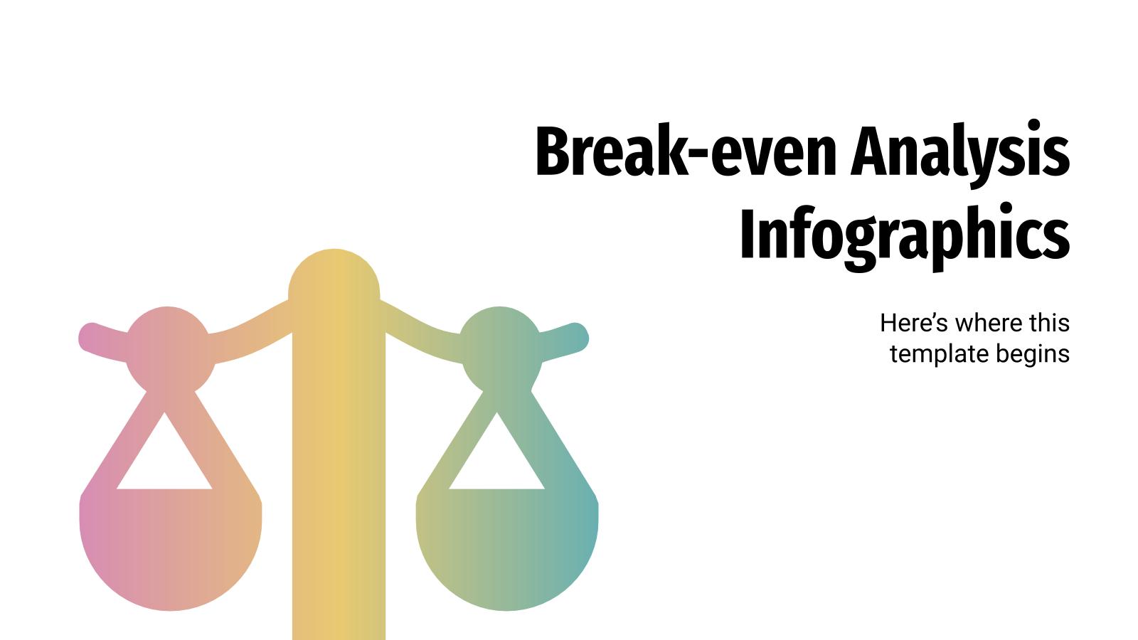 Plantilla de presentación Infografías de análisis de rentabilidad
