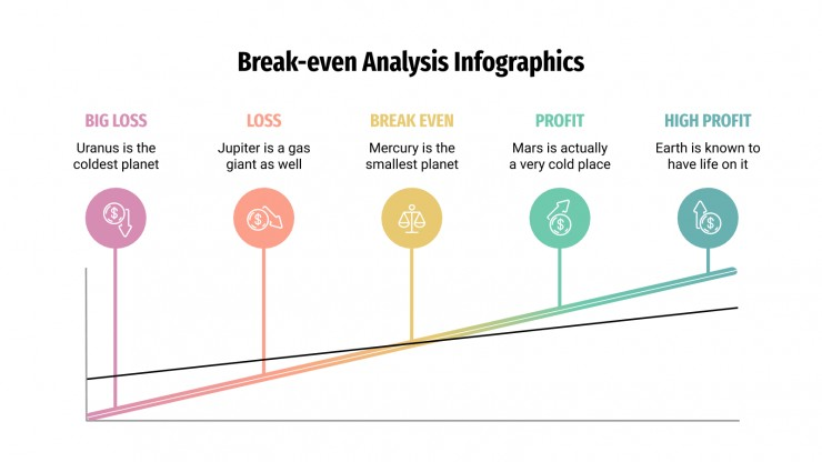 Break-even Analysis Infographics presentation template
