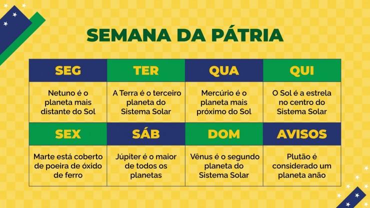 Brasilianischer Unabhängigkeitstag Präsentationsvorlage