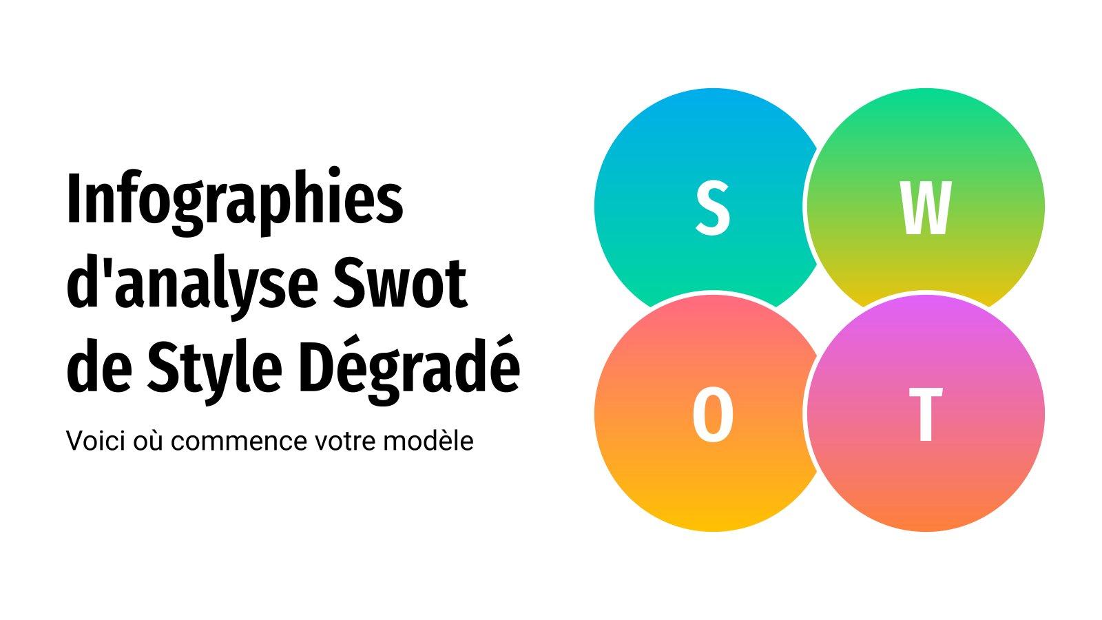 Infographies d'analyse Swot de Style Dégradé Präsentationsvorlage