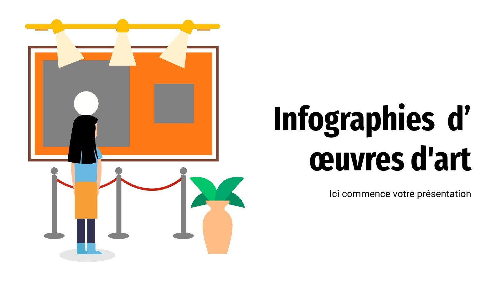 Infographies d'œuvres d'art : Modèles de présentation