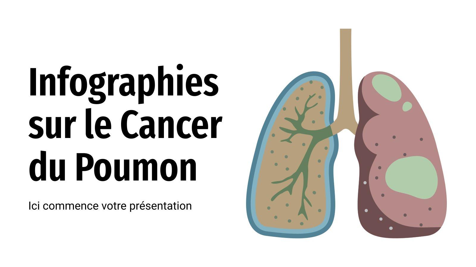 Plantilla de presentación Infografías sobre el cáncer de pulmón